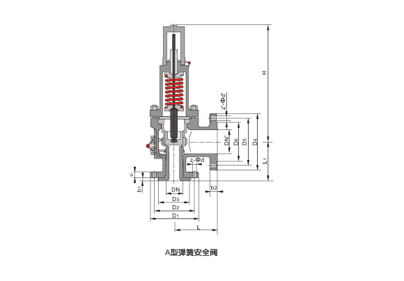 A type oil refining special safety valve series